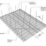 Оцинкованная реечная панель для потолков и фасадов при строительства АЗС, АГЗС, АГНКС